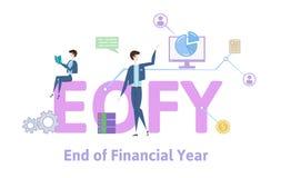 EOFY, τέλος του δημοσιονομικού έτους Πίνακας έννοιας με τις λέξεις κλειδιά, τις επιστολές και τα εικονίδια Χρωματισμένη επίπεδη δ ελεύθερη απεικόνιση δικαιώματος