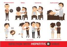 Epatite B di infezione illustrazione vettoriale