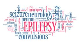 Epilepsy Royalty Free Stock Photography