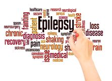 Epilepsy word cloud hand writing concept stock illustration