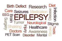 Epilepsy Word Cloud