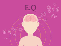 Eq emotional question illustration concept with people with icon education and tools as background vector Stock Photography