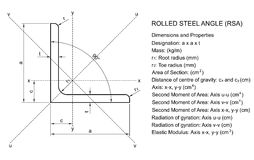 Equal Rolled Steel angle. Generic dimensions and properties of equal rolled steel angle isolated on white background Stock Image