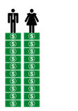 Equal salary for man and woman. Equal payment of salary for both man and woman Stock Photo