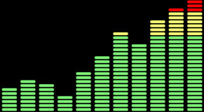 Equalizer. Chart, can represent growth, increase, decrease, etc Royalty Free Stock Images