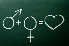 Equation define  relation between male and female Royalty Free Stock Images
