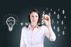 Equation draw by business woman. Royalty Free Stock Photos