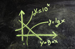 Equations and formulas Royalty Free Stock Photos