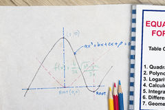 Equations and Formulas Stock Photography