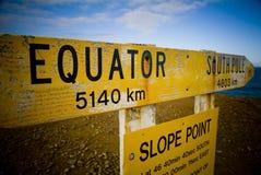 Equator Royalty Free Stock Photos