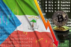 Equatorial Guinea flag and falling red arrow on bitcoin mining screen and two physical golden bitcoins. Concept of low conversion in cryptocurrency mining royalty free stock photography