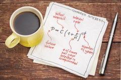 Equazione di interesse composto fotografia stock