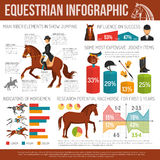 Equestrian Sport  Infographic Stock Images