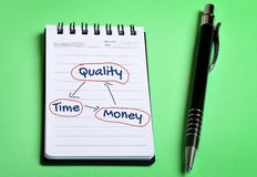 Equilíbrio do tempo e do dinheiro da qualidade Fotos de Stock