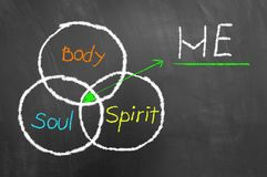 Equilíbrio entre a alma do corpo e o quadro-negro do desenho do espírito fotos de stock