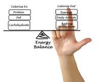 Equilíbrio entre a entrada da energia e a despesa imagens de stock