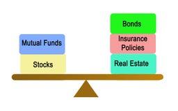 Equilíbrio entre investimentos mais arriscados e mais seguros ilustração stock