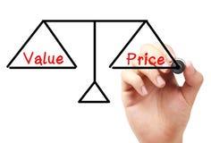 Equilibrio di prezzi e di valore Fotografia Stock Libera da Diritti
