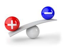 Equilibrio più e negativo Immagine Stock