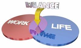 Equilibrio Venn Diagram Words di vita del lavoro Fotografie Stock Libere da Diritti