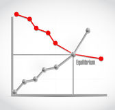 Equilibrium business graph illustration design Royalty Free Stock Photography