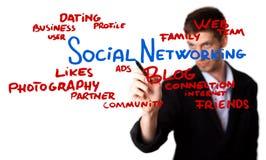 Equipaggi lo schema sociale della rete dell'illustrazione Immagini Stock