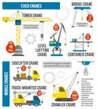Equipamento de levantamento Infographics ilustração stock
