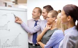 Equipe do negócio com a placa da aleta que tem a discussão Imagem de Stock Royalty Free