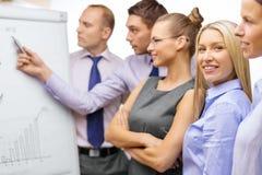 Equipe do negócio com a placa da aleta que tem a discussão Foto de Stock Royalty Free