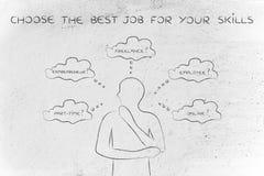 Equipe a escolha de um tipo do trabalho, encontre o trabalho direito para suas habilidades Foto de Stock