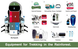 Equipment for Trekking in the Rainforest. Stock Photography