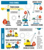 Equipo de elevación Infographics stock de ilustración