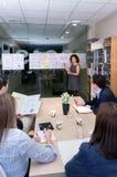 Equipo femenino del negocio del entrenamiento del entrenador en las jefaturas Imagen de archivo libre de regalías