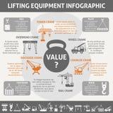 Equipo industrial infographic Foto de archivo libre de regalías