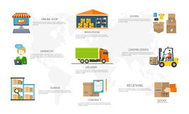 Equipo Warehouse de Infographics del concepto Imagen de archivo