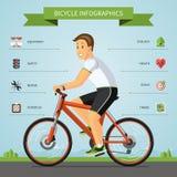 Equitação do homem dos desenhos animados em uma bicicleta ilustração royalty free