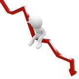 Equities crash. Stock graph crashing. 3D figure sitting on it. Sad situation Royalty Free Stock Photography
