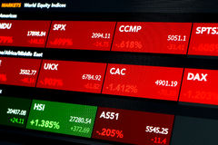 Equity index tags with prices, red and green colors Stock Images