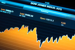 Equity indexes futures on an Ipad New screen Stock Photos