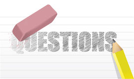 Erase all questions concept illustration design Stock Photo