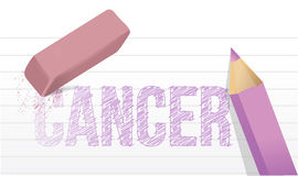 Erase cancer concept illustration design Stock Photography