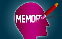 Erase memory word from human head. 3D rendering royalty free illustration