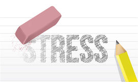 Erase stress concept illustration design Royalty Free Stock Photography