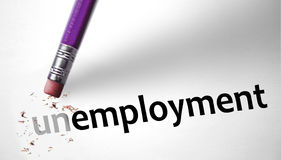 Eraser changing the word Unemployment for Unemployed.  Stock Photography