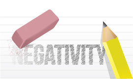 Erasing negativity concept illustration design. Over a white background Royalty Free Stock Image