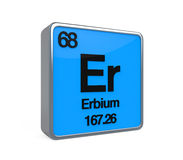 Erbium Element Periodic Table Stock Photos
