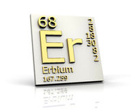 Erbium form Periodic Table of Elements Royalty Free Stock Photography