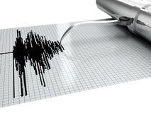 Erdbebenmaße Stockbild