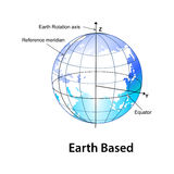Erde basiert Lizenzfreie Stockbilder