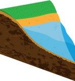 Erdescheibe mit Wasserquelle Lizenzfreie Stockfotos